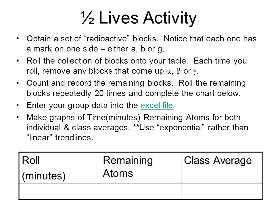 ½ Lives Activity Roll (minutes) Remaining Atoms Class Average