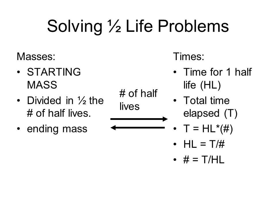 Solving ½ Life Problems