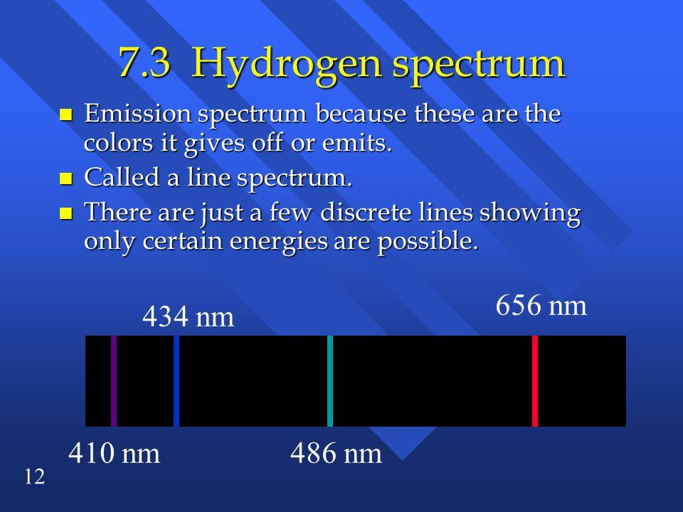 7.3 Hydrogen spectrum 656 nm 434 nm 410 nm 486 nm