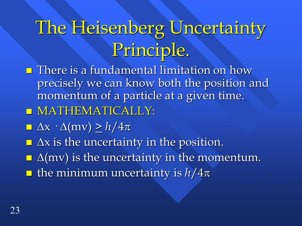 The Heisenberg Uncertainty Principle.