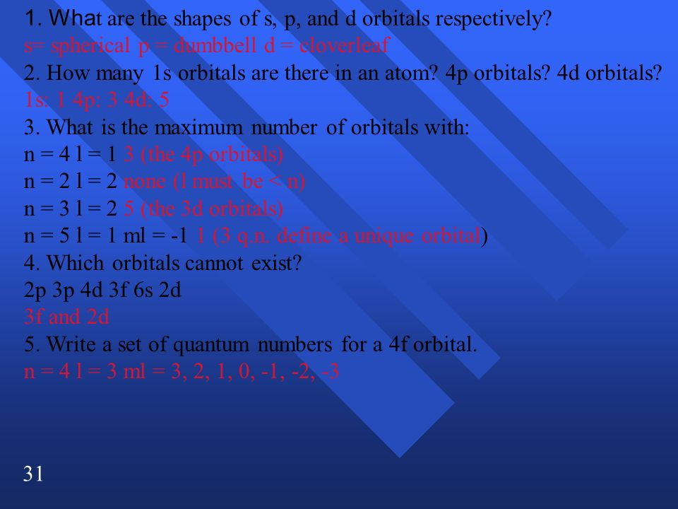 1. What are the shapes of s, p, and d orbitals respectively
