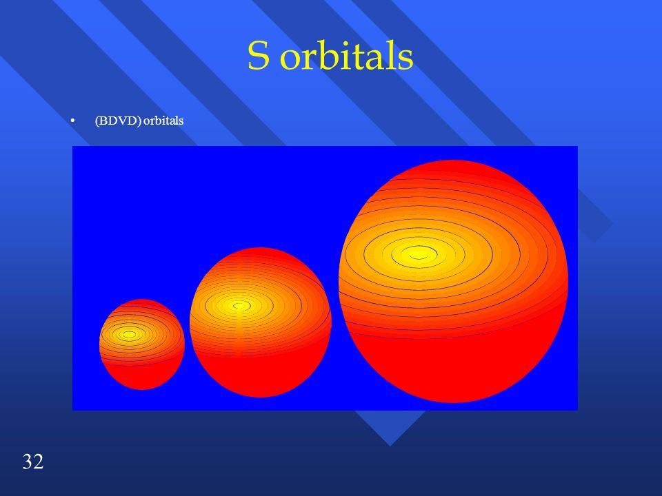 S orbitals (BDVD) orbitals