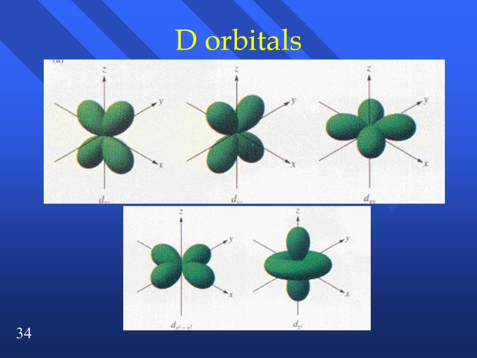 D orbitals