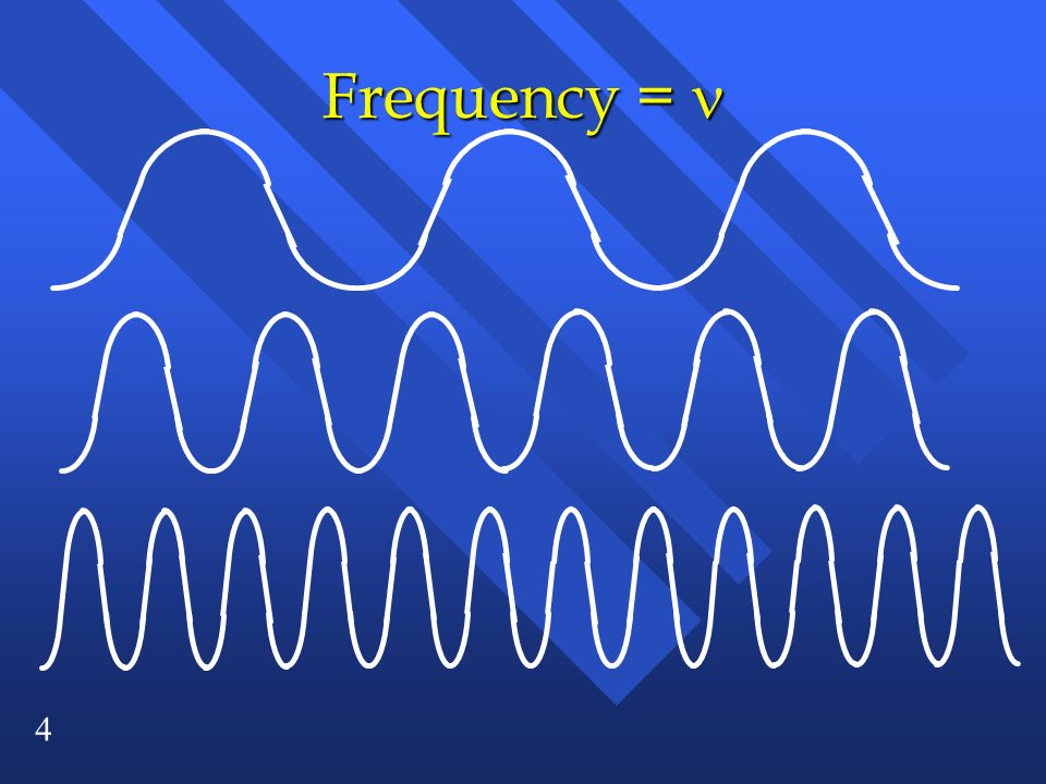 Frequency = 