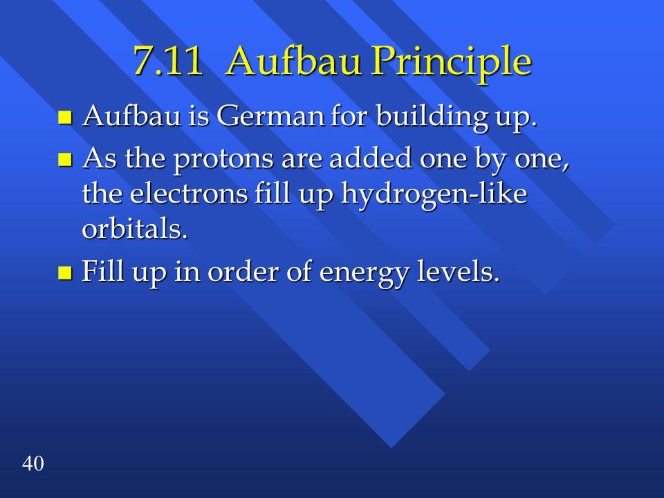 7.11 Aufbau Principle Aufbau is German for building up.