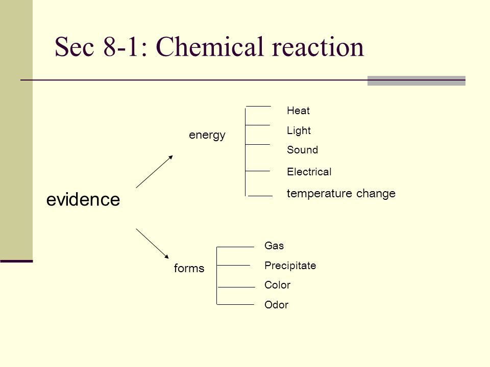 Sec 8-1: Chemical reaction