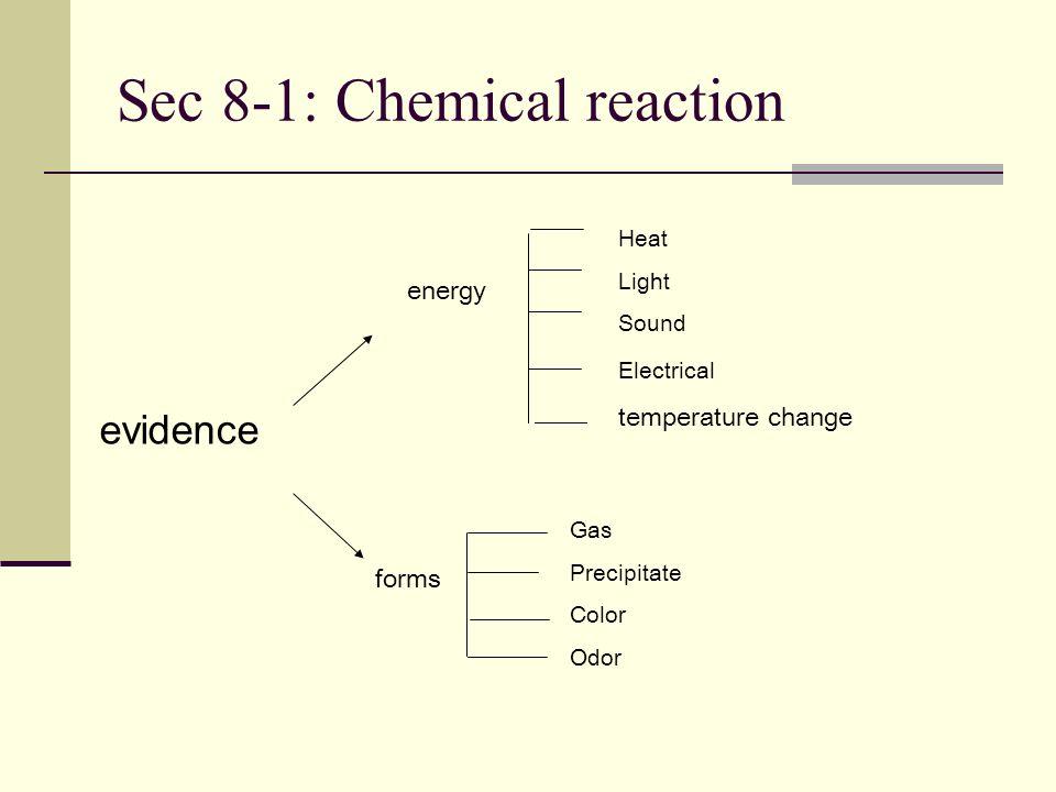 Sec 8-1: Chemical reaction
