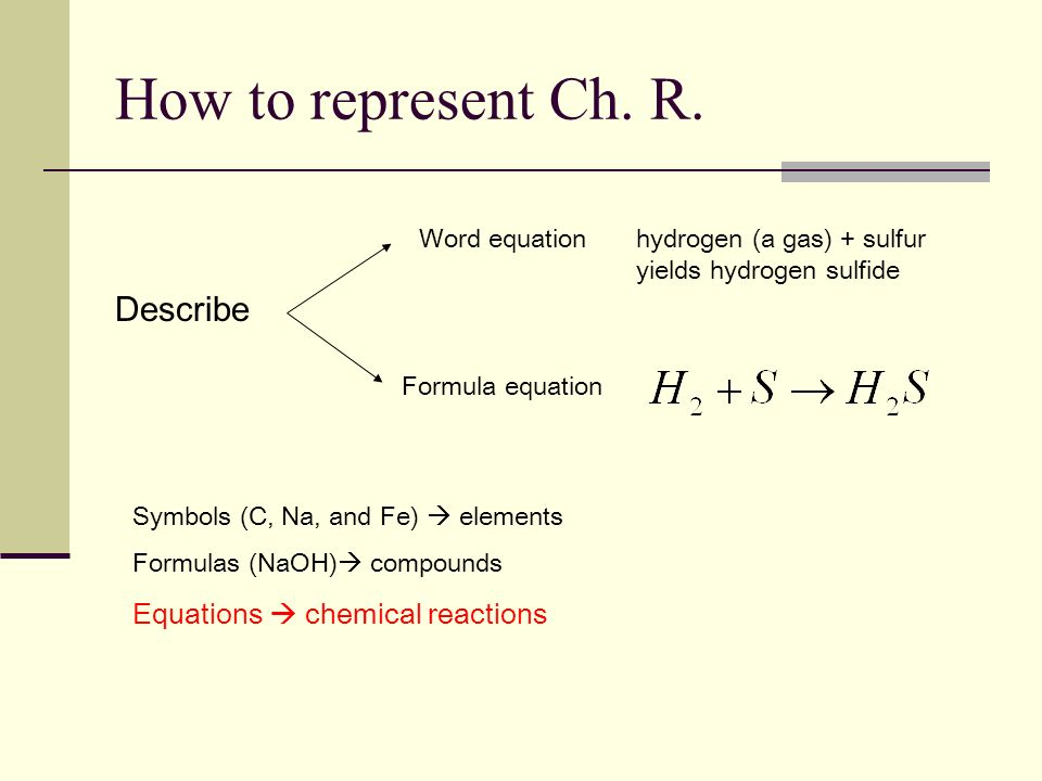 How to represent Ch. R. Describe Equations  chemical reactions