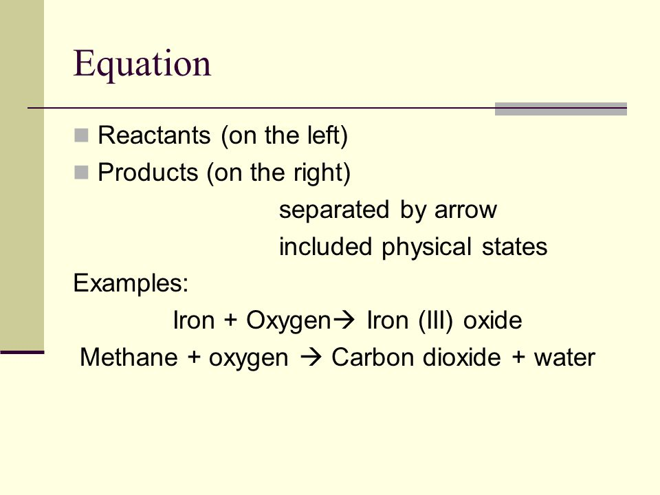 Equation Reactants (on the left) Products (on the right)