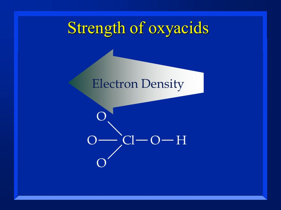 Strength of oxyacids Electron Density O O Cl O H O