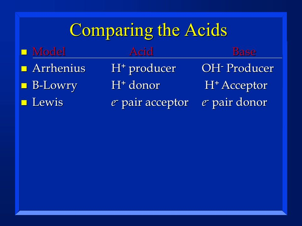 Comparing the Acids Model Acid Base Arrhenius H+ producer OH- Producer