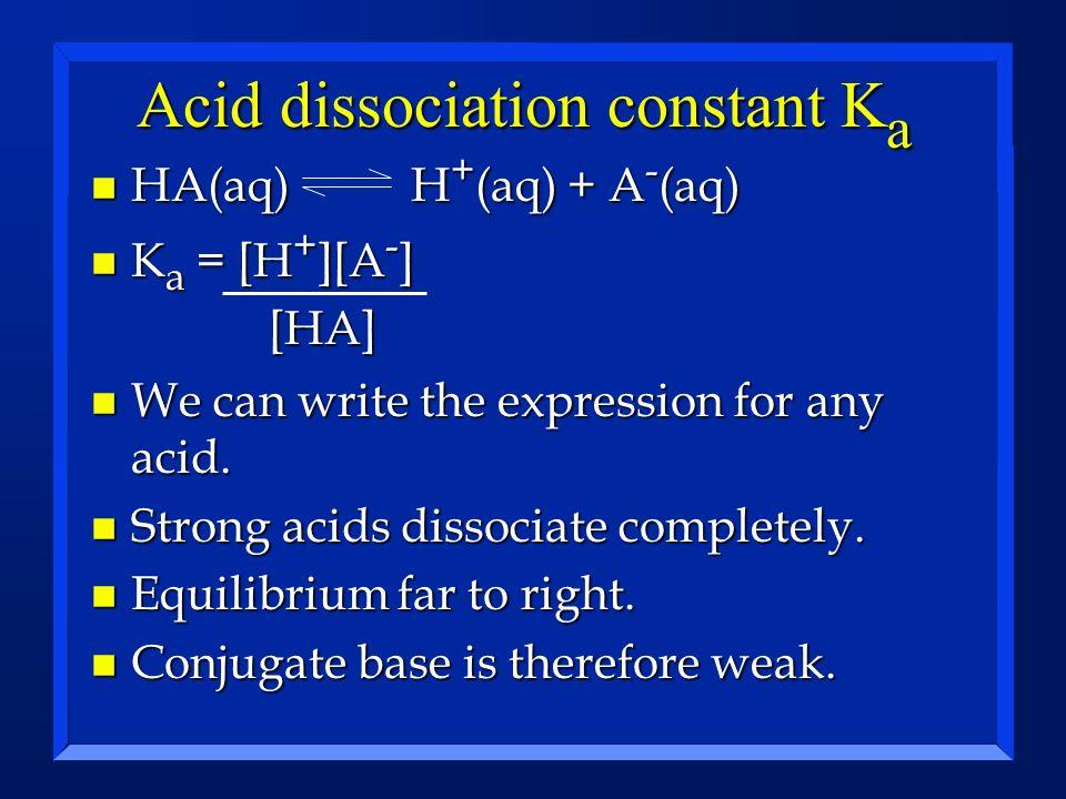 Acid dissociation constant Ka