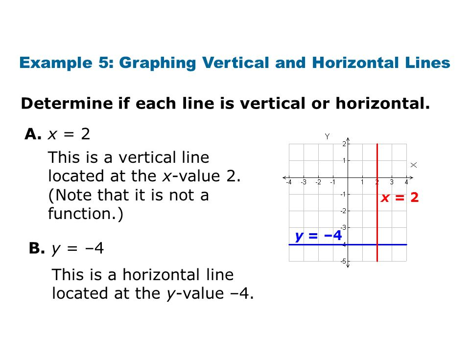 Example 5: Graphing Vertical and Horizontal Lines