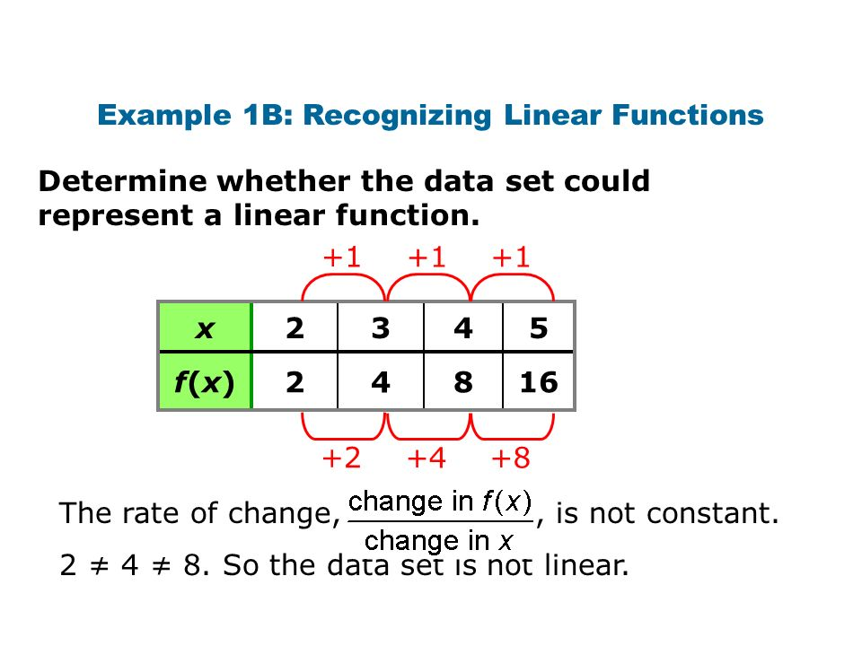 Example 1B: Recognizing Linear Functions