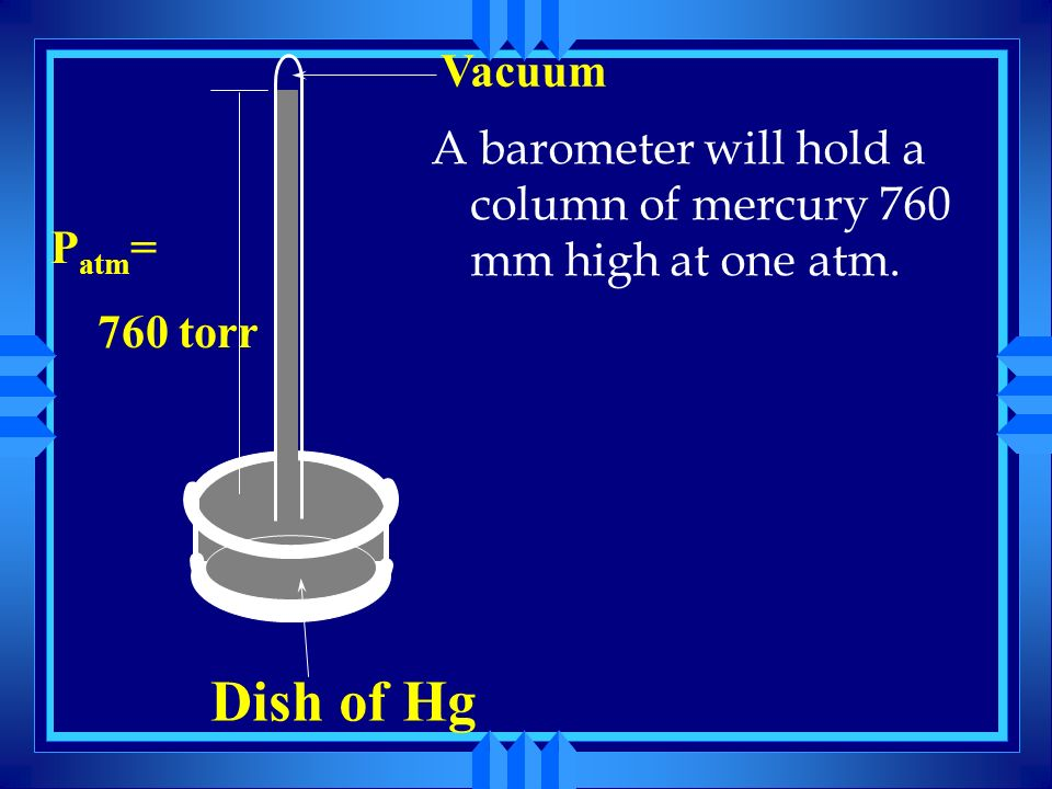 Dish of Hg Vacuum Patm= 760 torr A barometer will hold a column of mercury 760 mm high at one atm.