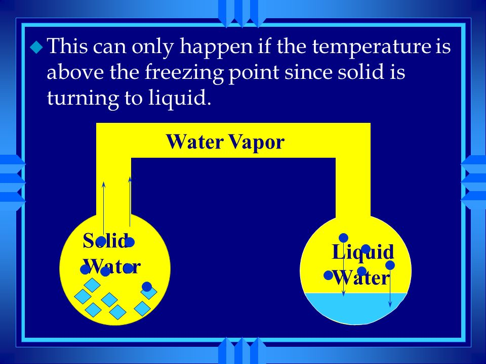 This can only happen if the temperature is above the freezing point since solid is turning to liquid.