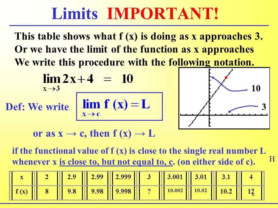 Limits IMPORTANT!