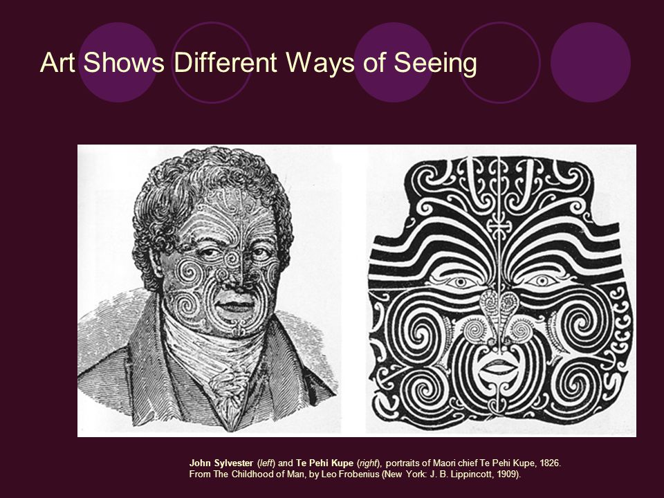 Art Shows Different Ways of Seeing