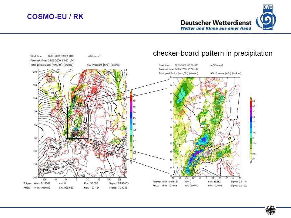 COSMO-EU / RK checker-board pattern in precipitation