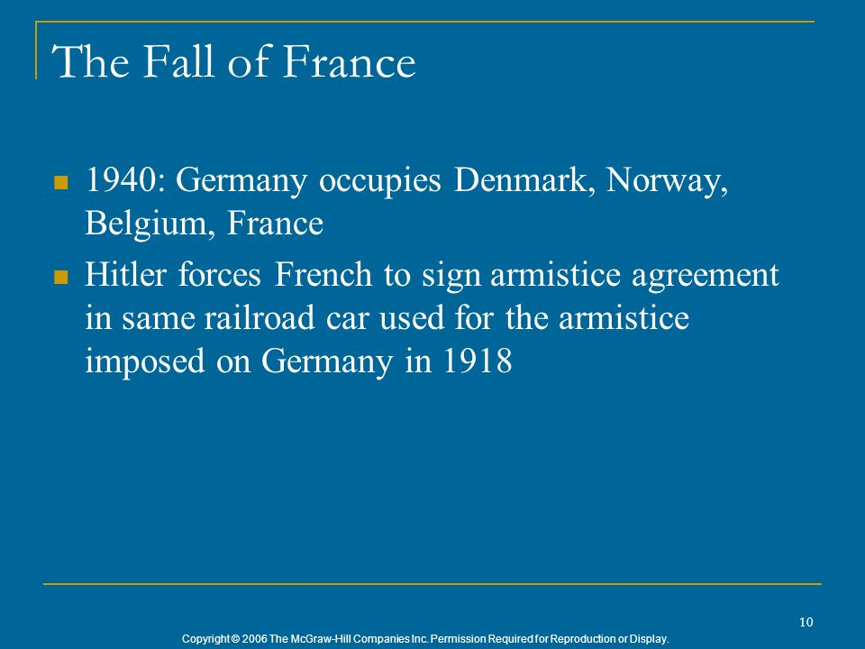 The Fall of France 1940: Germany occupies Denmark, Norway, Belgium, France.