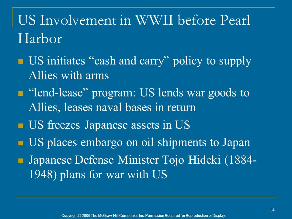 US Involvement in WWII before Pearl Harbor