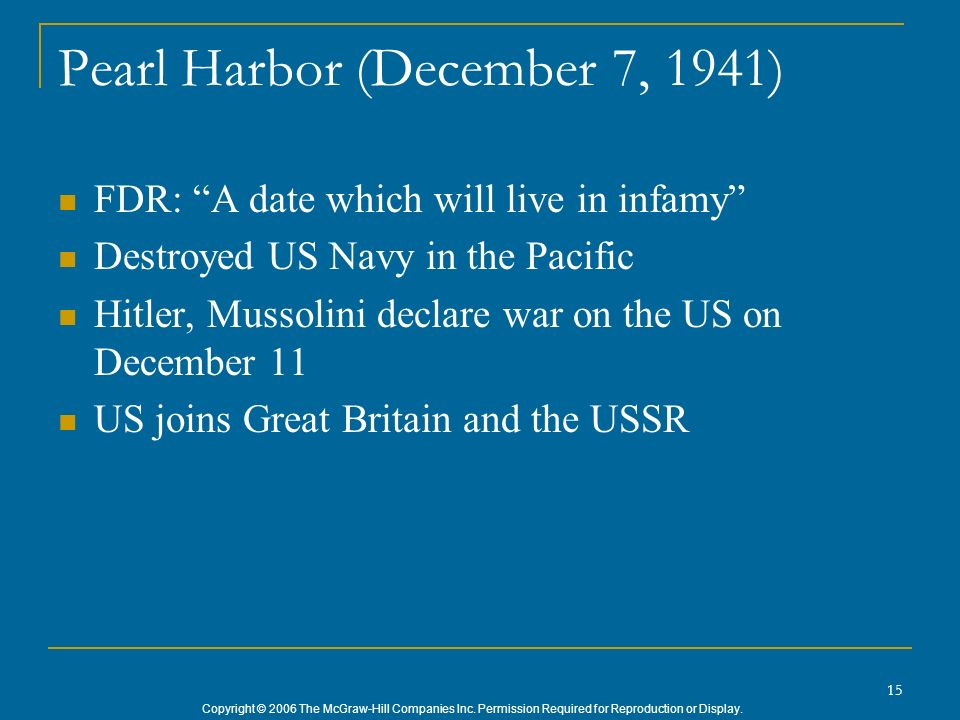 Pearl Harbor (December 7, 1941)