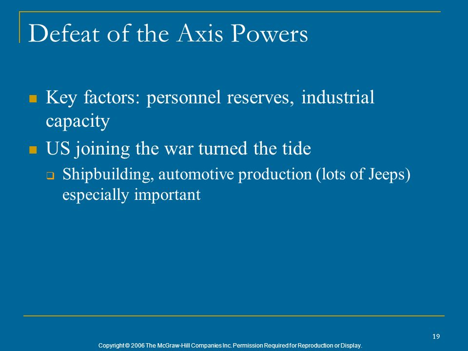 Defeat of the Axis Powers