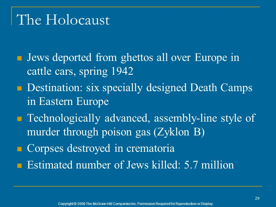 The Holocaust Jews deported from ghettos all over Europe in cattle cars, spring 1942.