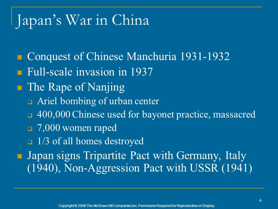 Japan's War in China Conquest of Chinese Manchuria