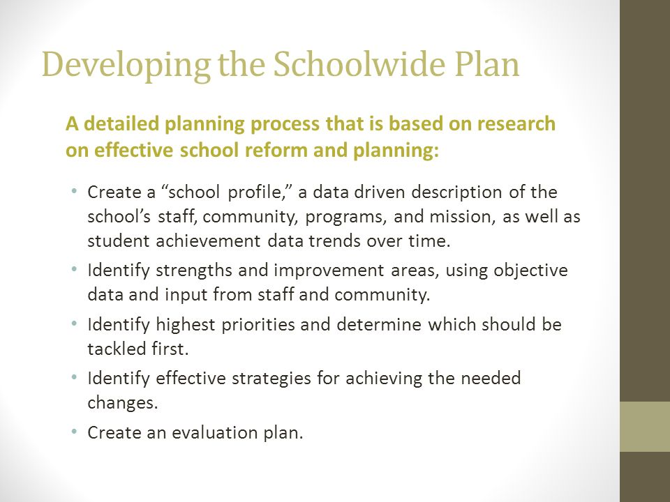 Developing the Schoolwide Plan