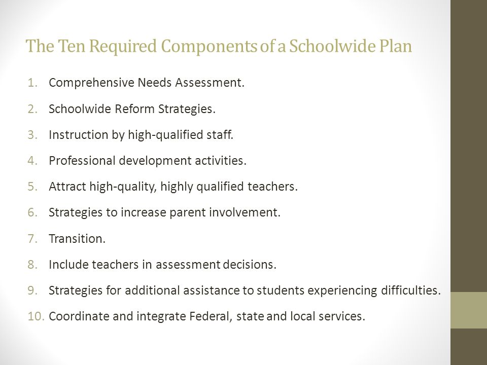The Ten Required Components of a Schoolwide Plan