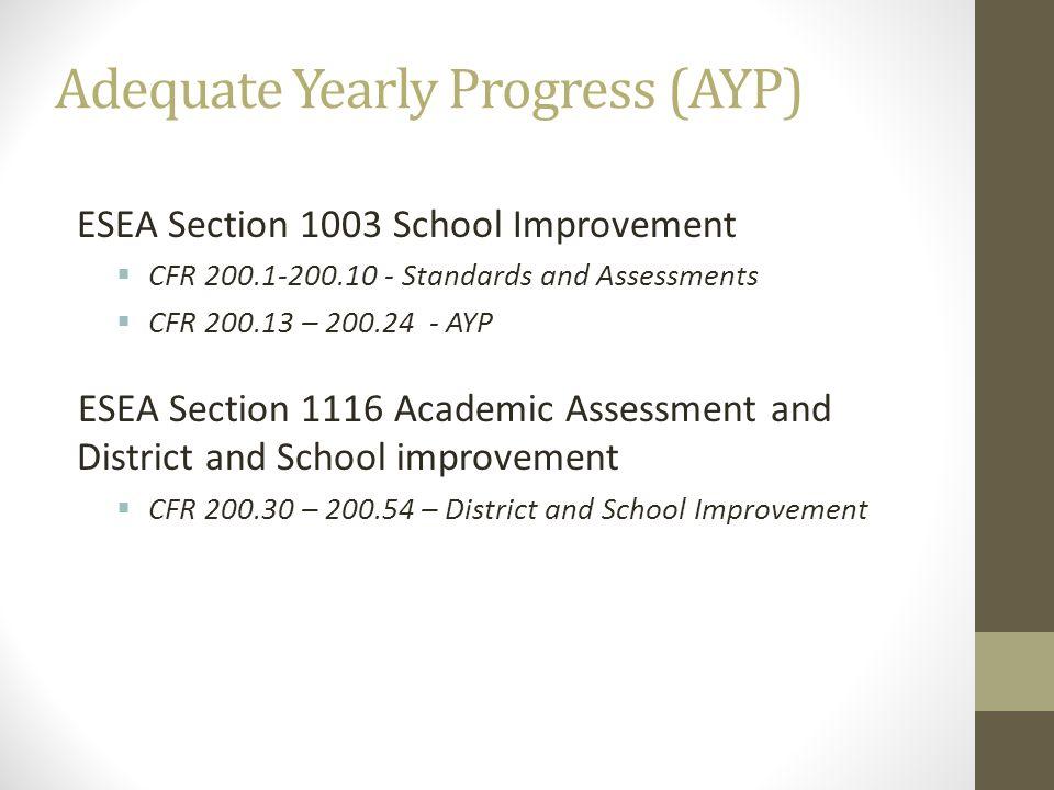 Adequate Yearly Progress (AYP)