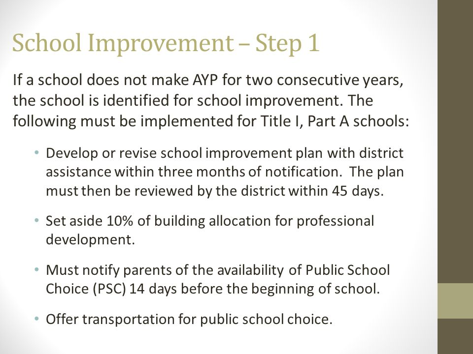 School Improvement – Step 1