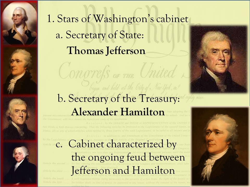 AP U.S. History Unit 3.2 The Federalist Era: ppt video online download