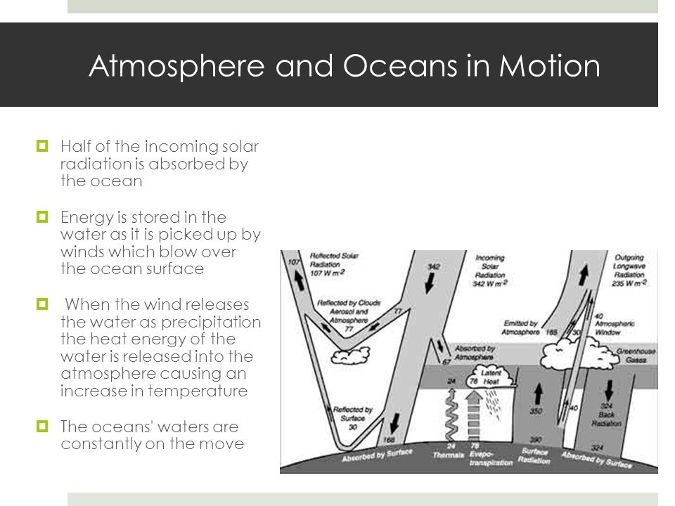Atmosphere and Oceans in Motion