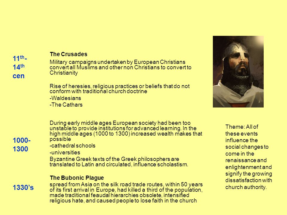 The Crusades 11th-14th cen 1000-1300 1330's