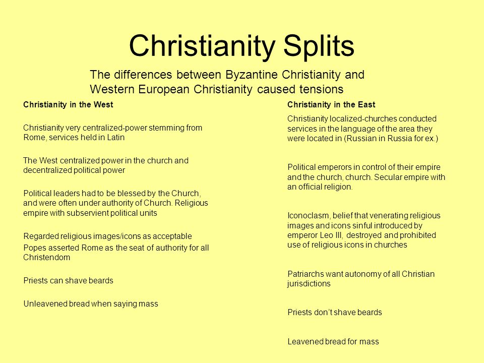Christianity Splits The differences between Byzantine Christianity and Western European Christianity caused tensions.