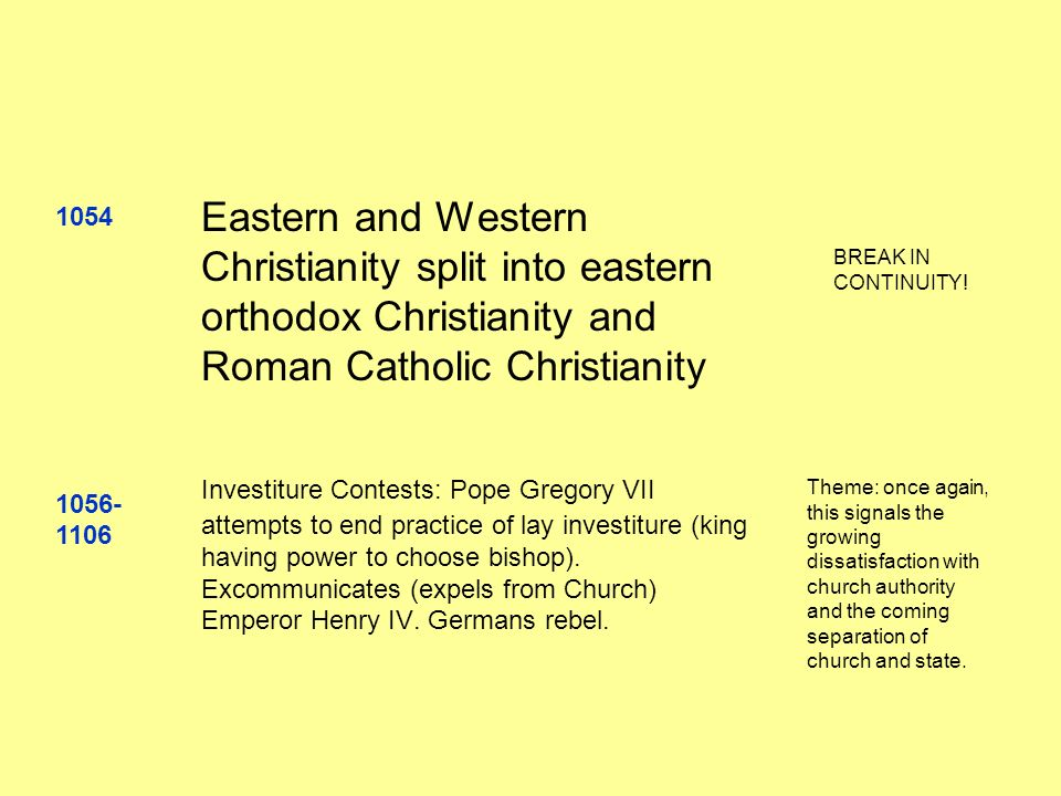 Eastern and Western Christianity split into eastern orthodox Christianity and Roman Catholic Christianity
