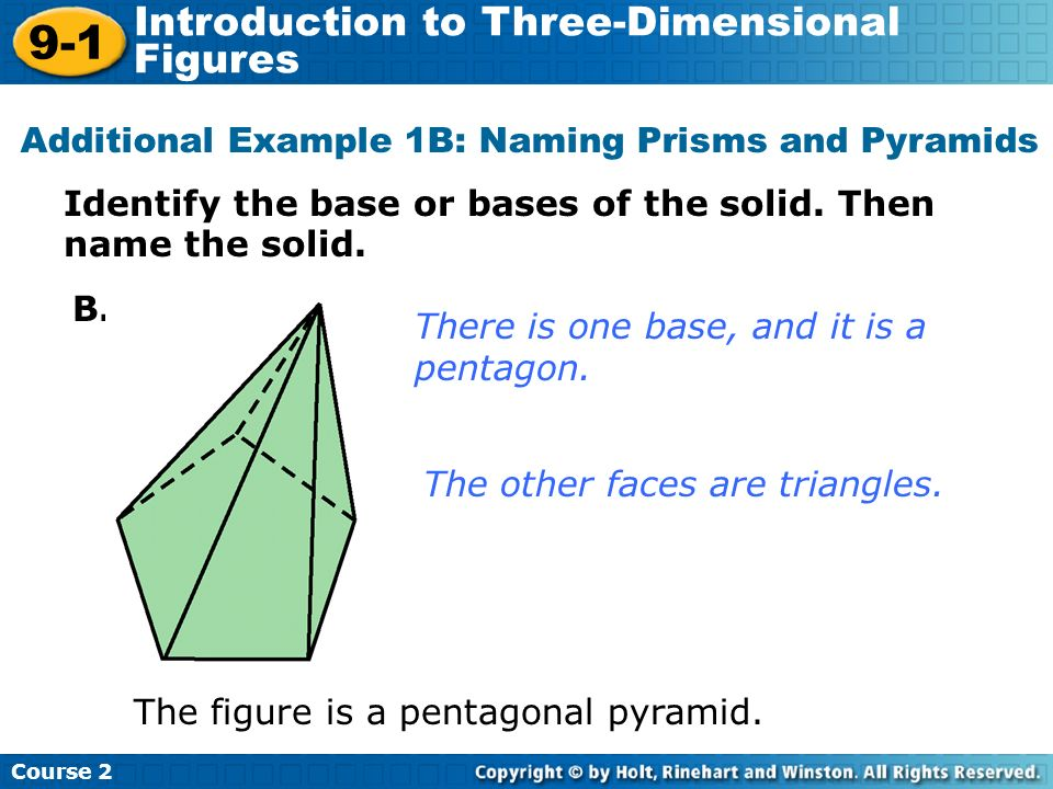 Additional Example 1B: Naming Prisms and Pyramids