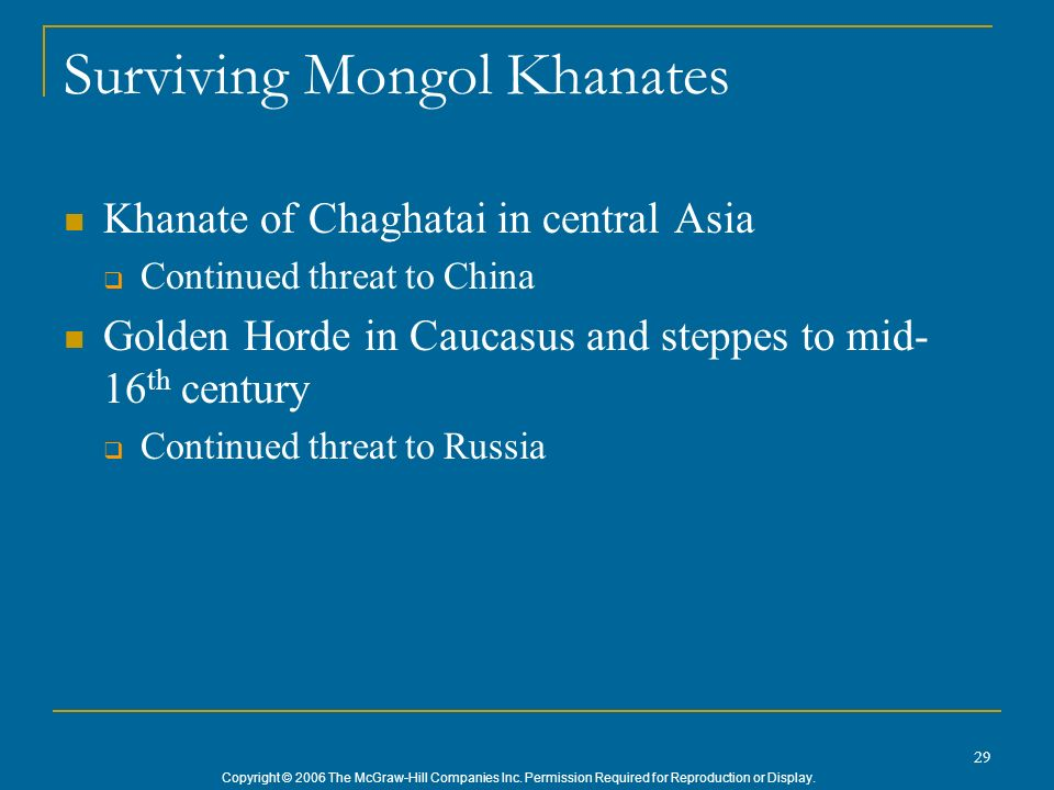 Surviving Mongol Khanates