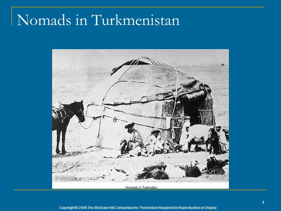 Nomads in Turkmenistan