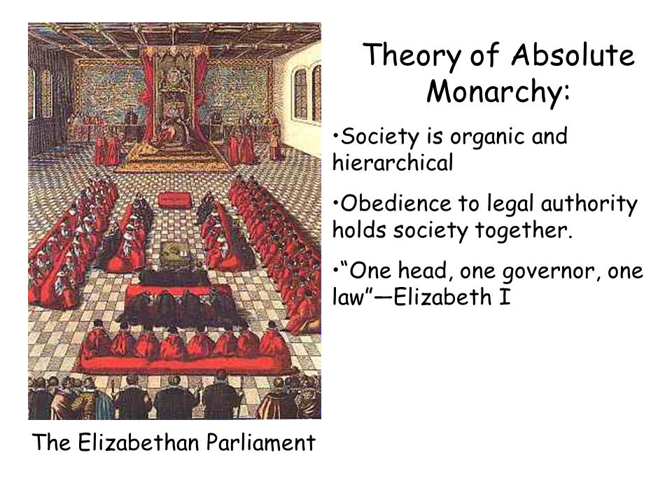 Theory of Absolute Monarchy: