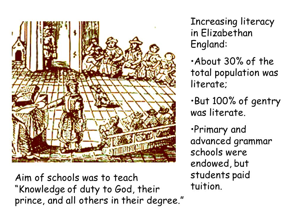 Increasing literacy in Elizabethan England: