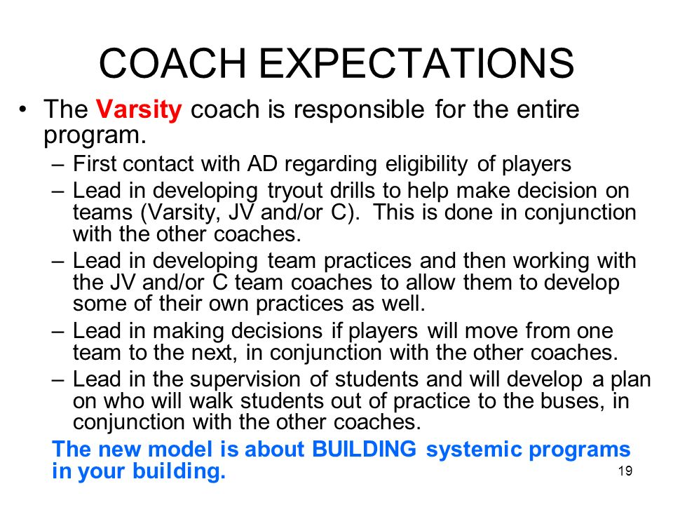 COACH EXPECTATIONS The Varsity coach is responsible for the entire program. First contact with AD regarding eligibility of players.