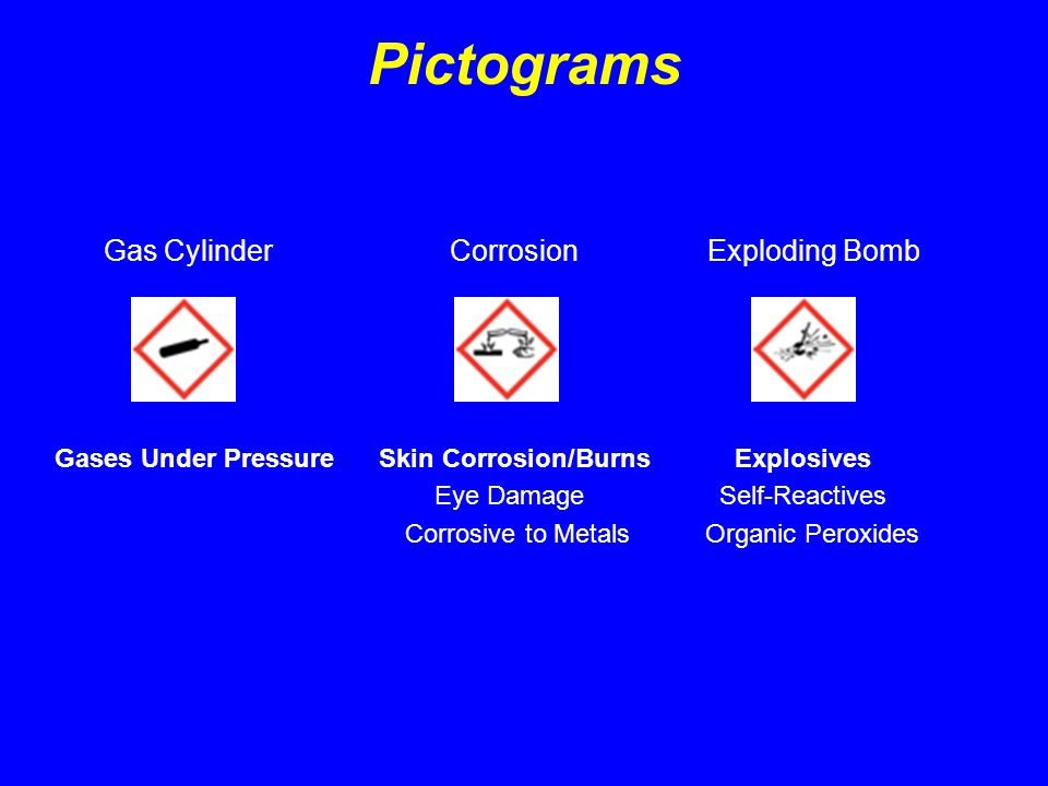Pictograms Gas Cylinder Corrosion Exploding Bomb