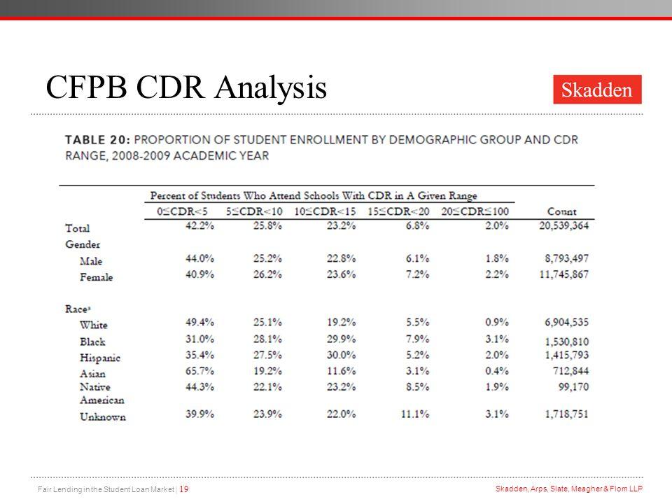 CFPB CDR Analysis