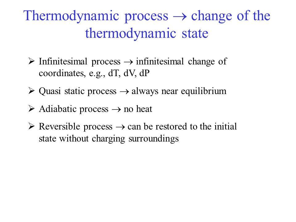 Thermodynamic process  change of the thermodynamic state
