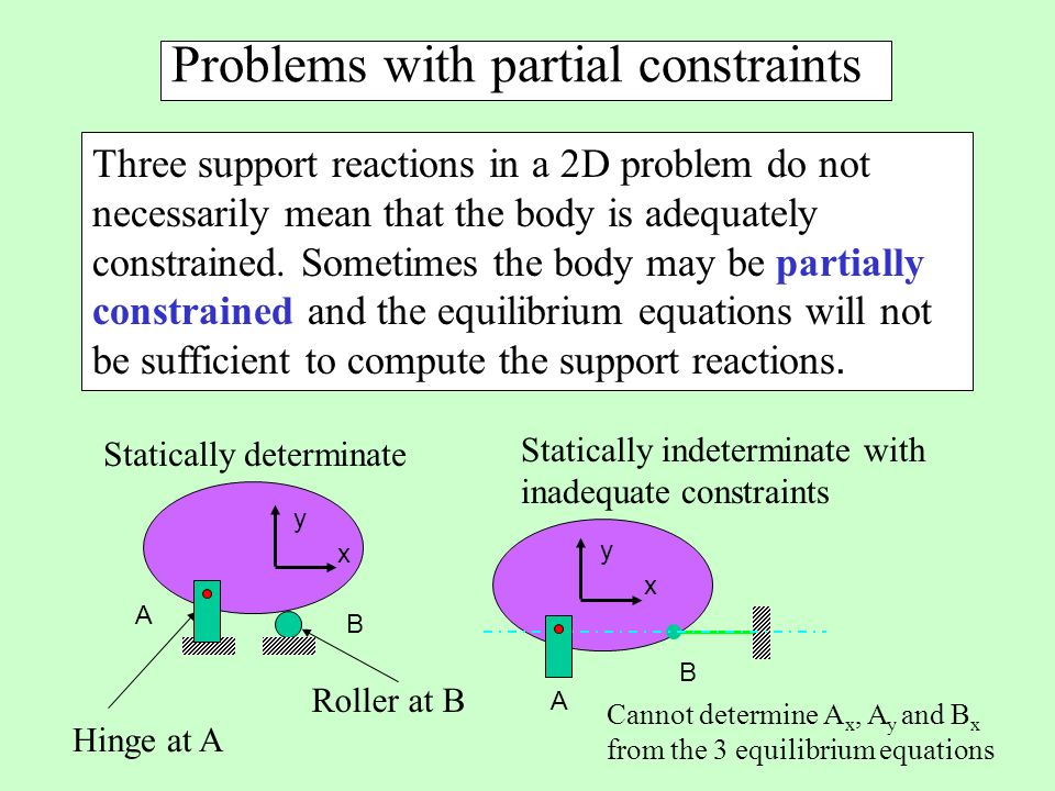 Problems with partial constraints