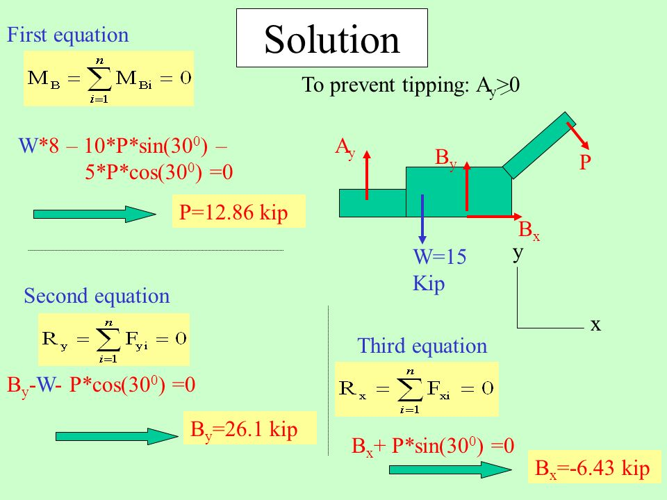 Solution First equation W*8 – 10*P*sin(300) – 5*P*cos(300) =0