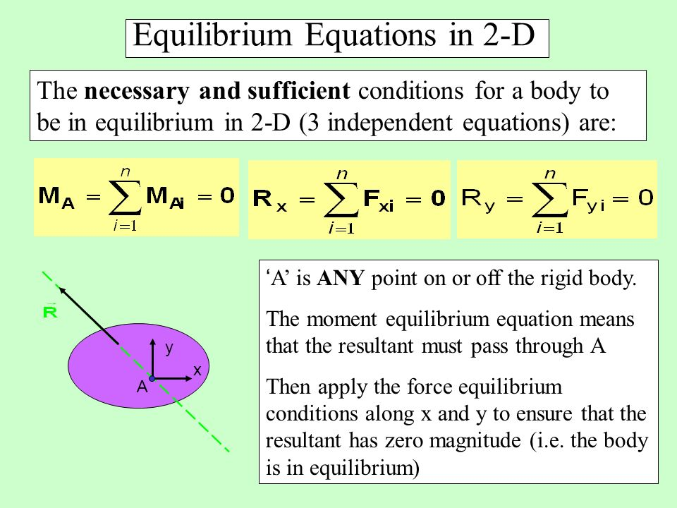 Equilibrium Equations in 2-D